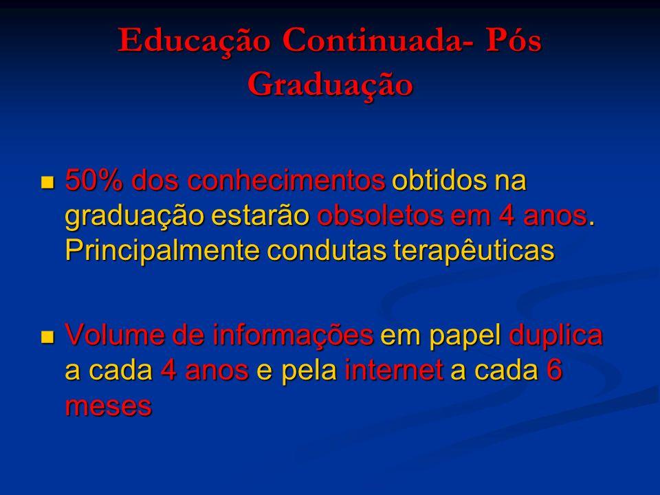Educação Continuada- Pós Graduação