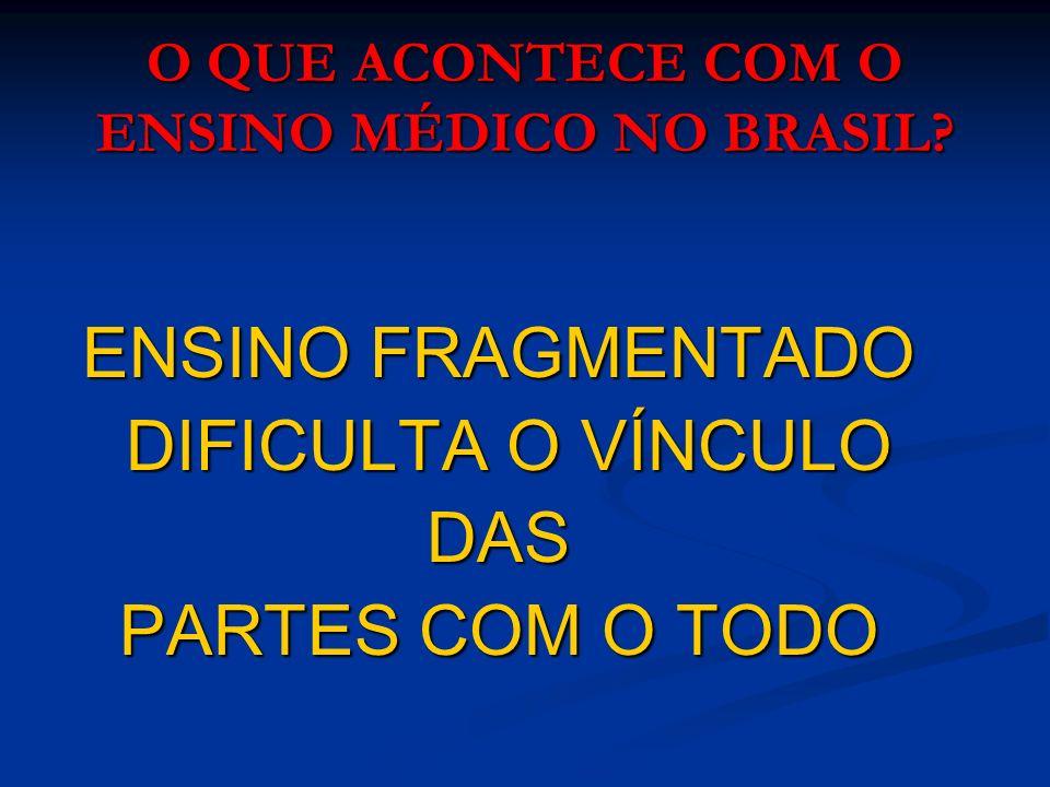 O QUE ACONTECE COM O ENSINO MÉDICO NO BRASIL