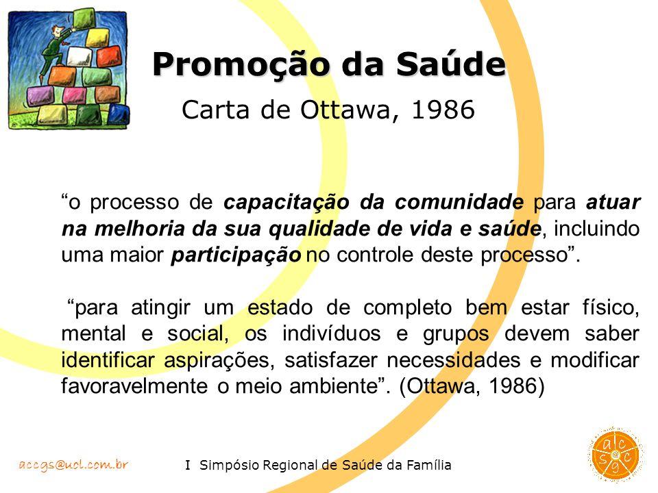 Promoção da Saúde Carta de Ottawa, 1986