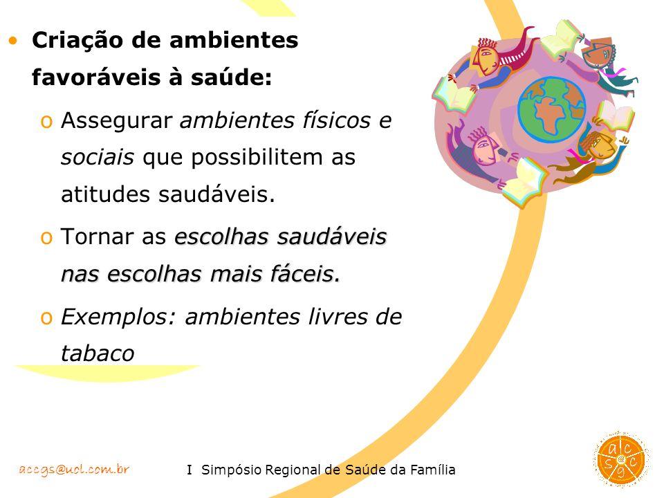 Criação de ambientes favoráveis à saúde: