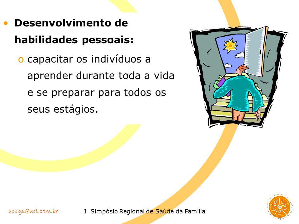 Desenvolvimento de habilidades pessoais: