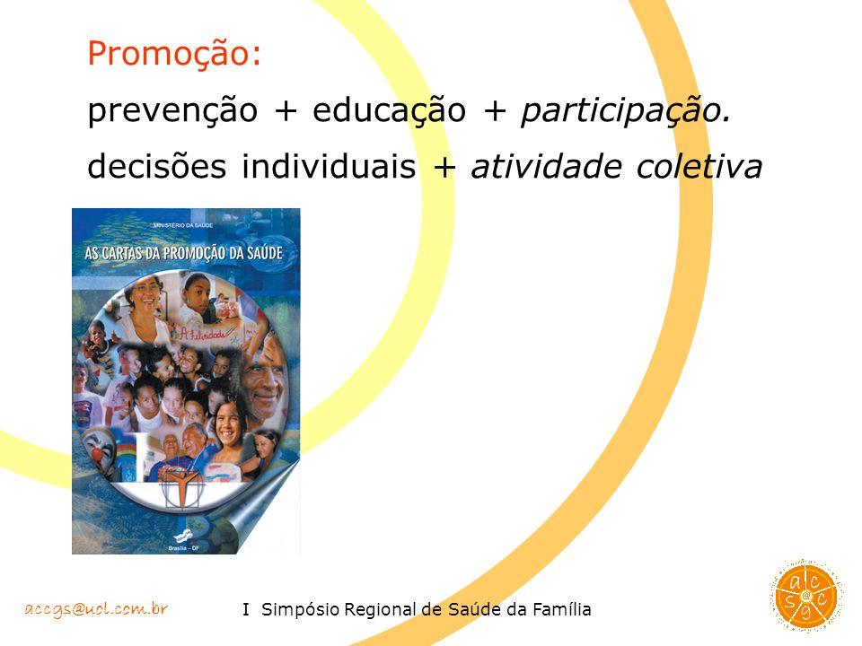 Promoção: prevenção + educação + participação. decisões individuais + atividade coletiva