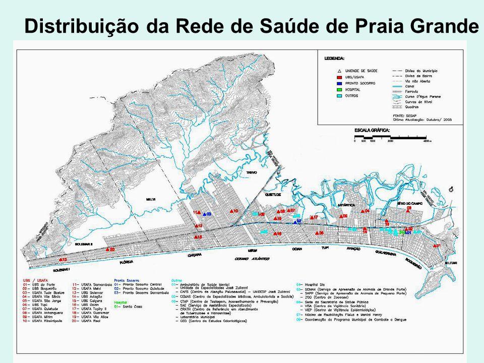 Distribuição da Rede de Saúde de Praia Grande