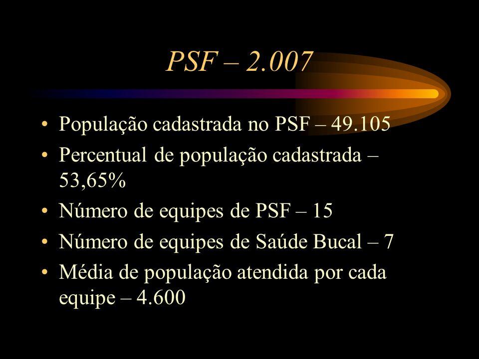 PSF – 2.007 População cadastrada no PSF – 49.105