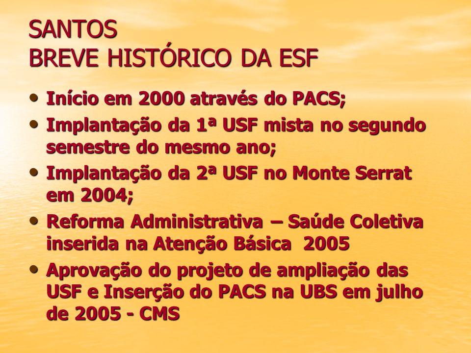 SANTOS BREVE HISTÓRICO DA ESF