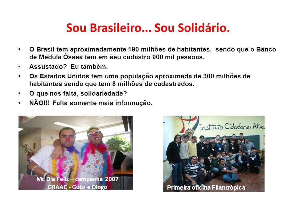 Sou Brasileiro... Sou Solidário.