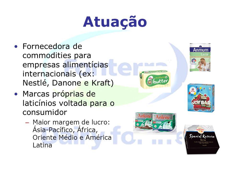 Atuação Fornecedora de commodities para empresas alimentícias internacionais (ex: Nestlé, Danone e Kraft)