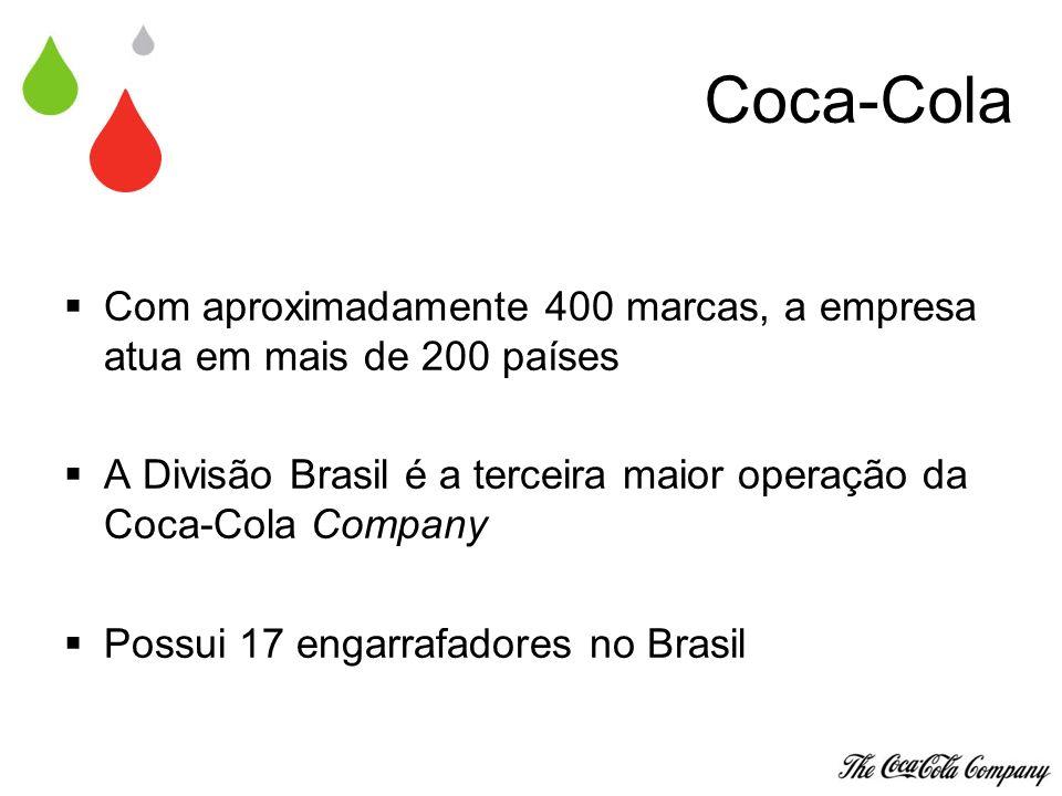 Coca-Cola Com aproximadamente 400 marcas, a empresa atua em mais de 200 países. A Divisão Brasil é a terceira maior operação da Coca-Cola Company.