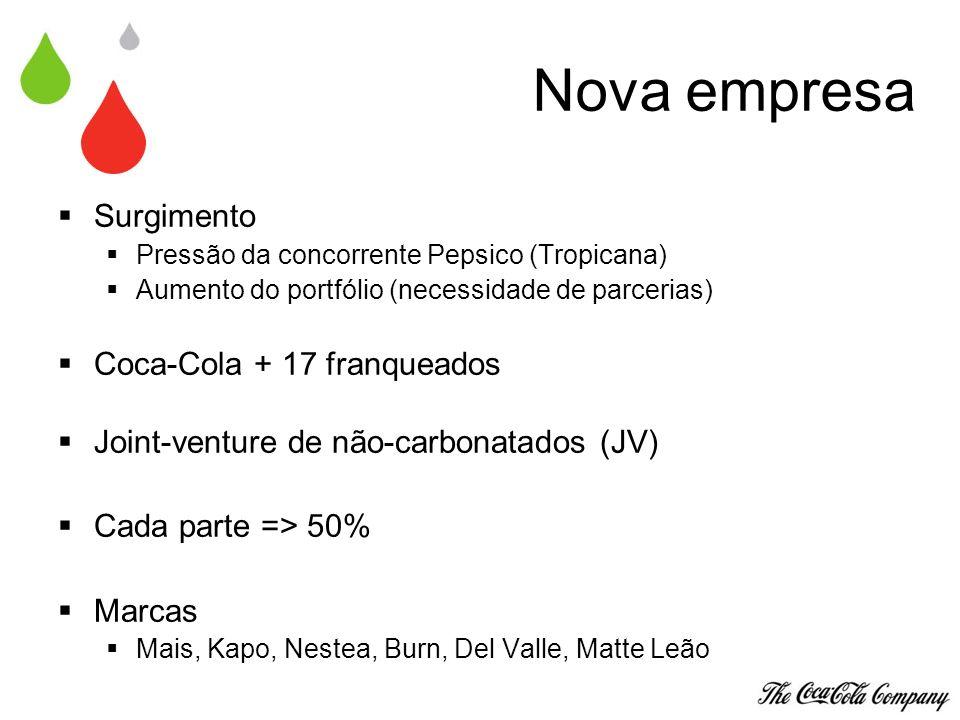 Nova empresa Surgimento Coca-Cola + 17 franqueados