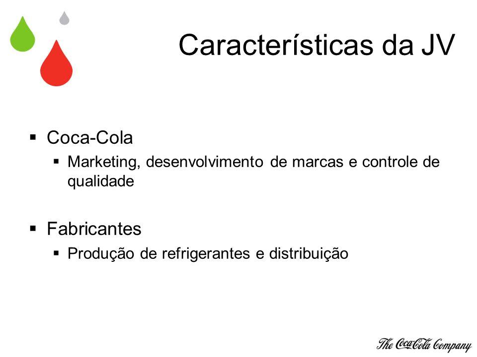 Características da JV Coca-Cola Fabricantes