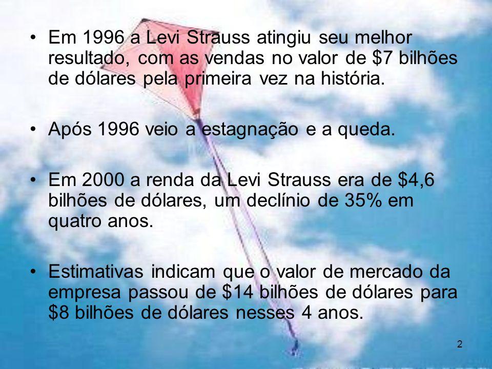 Em 1996 a Levi Strauss atingiu seu melhor resultado, com as vendas no valor de $7 bilhões de dólares pela primeira vez na história.