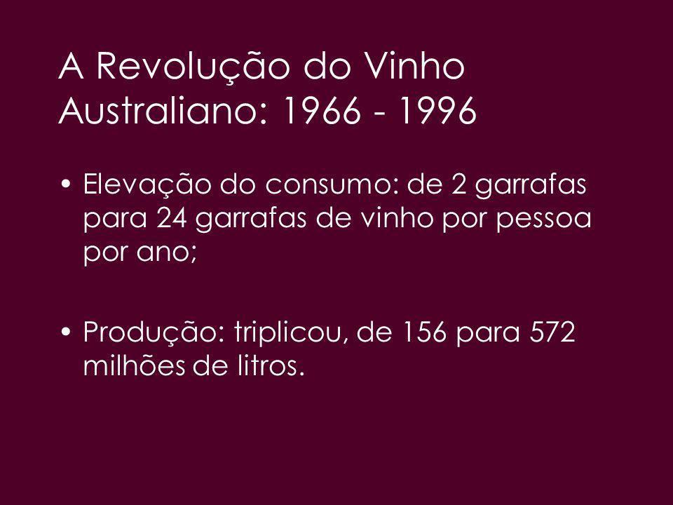 A Revolução do Vinho Australiano: 1966 - 1996