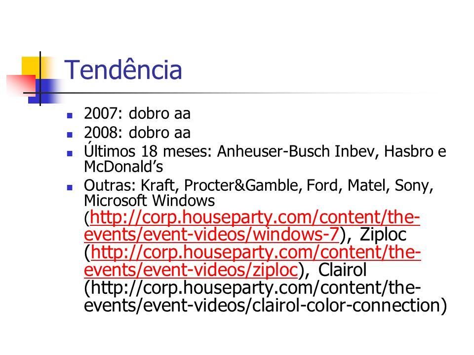 Tendência 2007: dobro aa 2008: dobro aa
