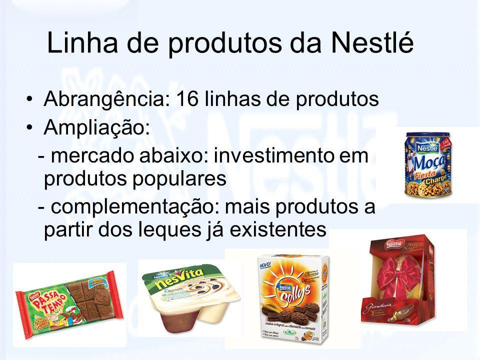 Linha de produtos da Nestlé