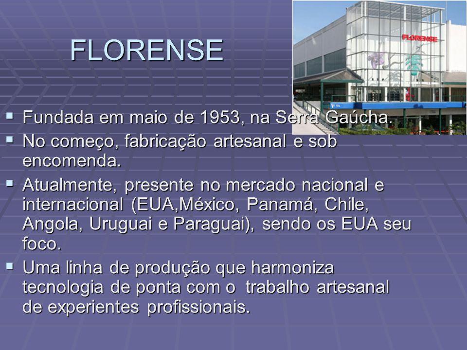 FLORENSE Fundada em maio de 1953, na Serra Gaúcha.