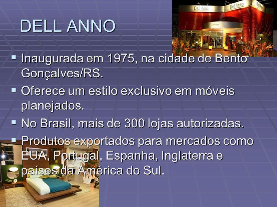 DELL ANNO Inaugurada em 1975, na cidade de Bento Gonçalves/RS.