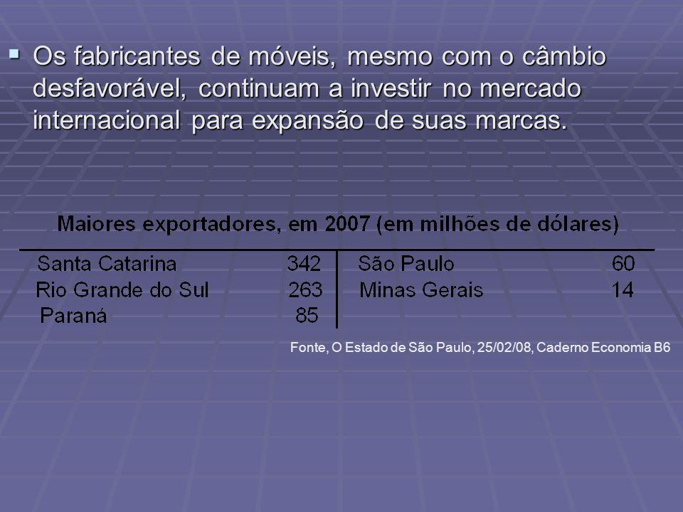 Fonte, O Estado de São Paulo, 25/02/08, Caderno Economia B6