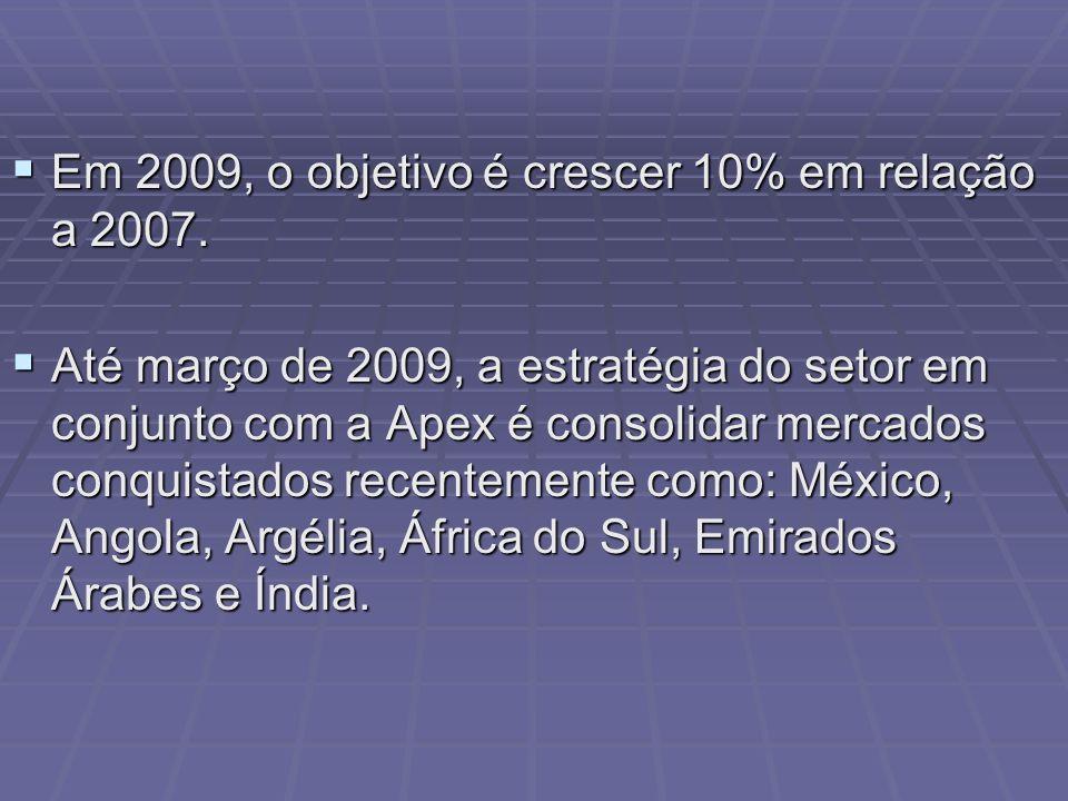 Em 2009, o objetivo é crescer 10% em relação a 2007.
