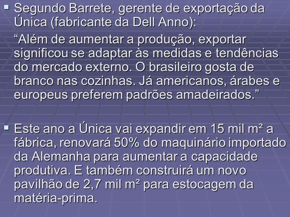 Segundo Barrete, gerente de exportação da Única (fabricante da Dell Anno):