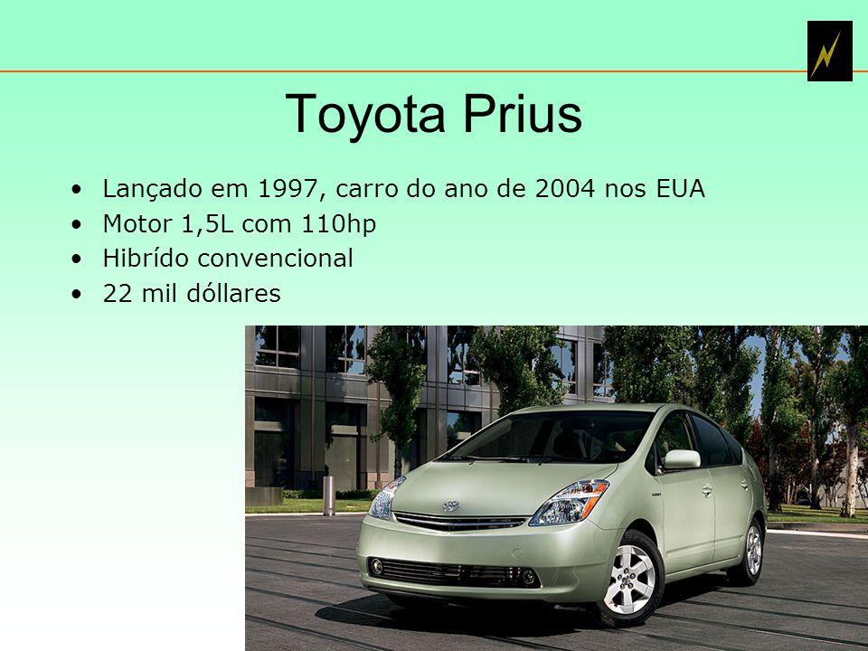 Toyota Prius Lançado em 1997, carro do ano de 2004 nos EUA