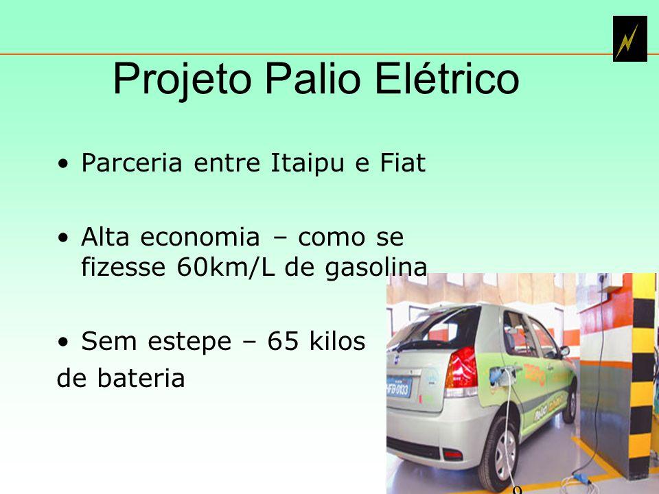 Projeto Palio Elétrico