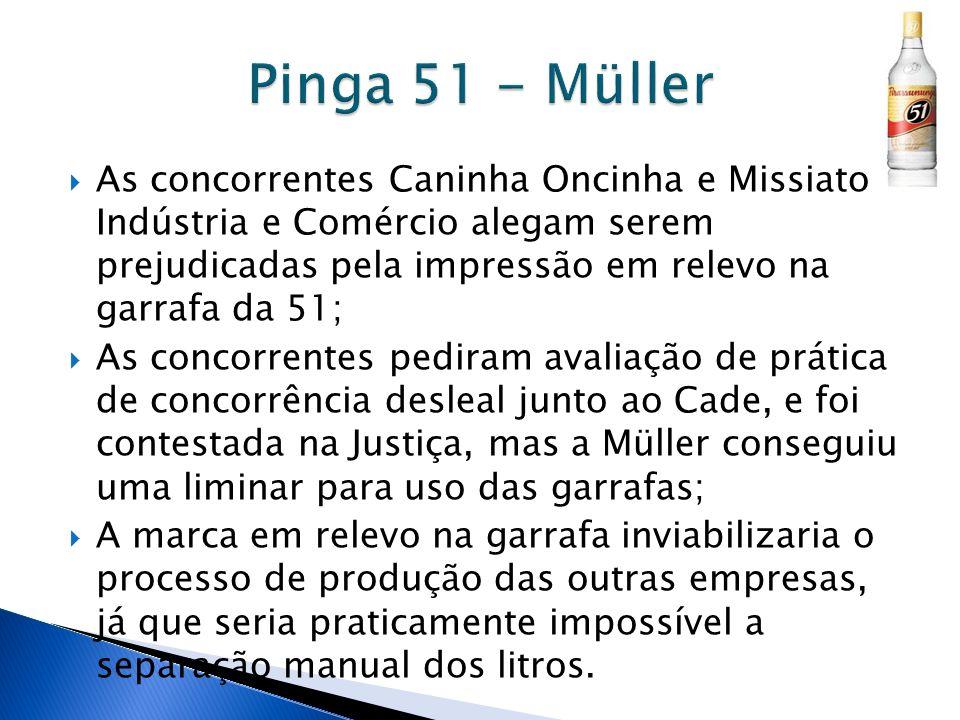 Pinga 51 - Müller