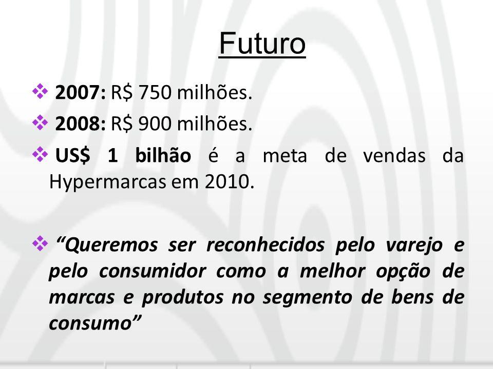 Futuro 2007: R$ 750 milhões. 2008: R$ 900 milhões.