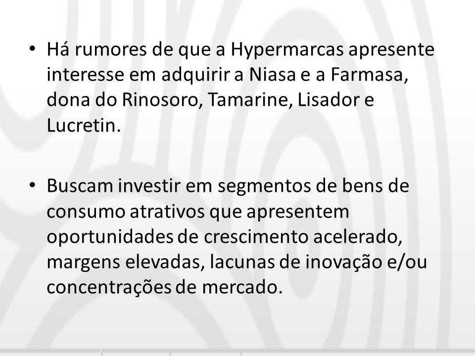 Há rumores de que a Hypermarcas apresente interesse em adquirir a Niasa e a Farmasa, dona do Rinosoro, Tamarine, Lisador e Lucretin.
