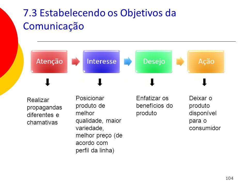 7.3 Estabelecendo os Objetivos da Comunicação