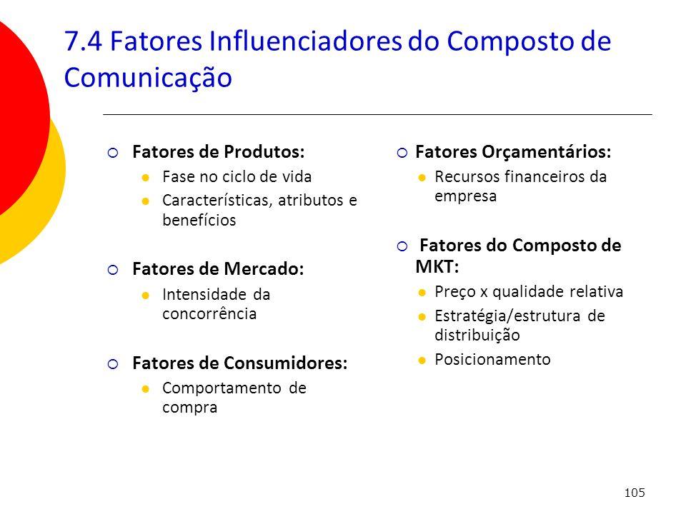 7.4 Fatores Influenciadores do Composto de Comunicação