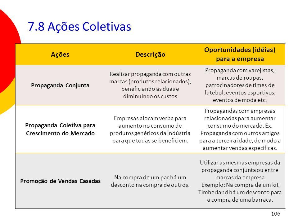 7.8 Ações Coletivas Ações Descrição