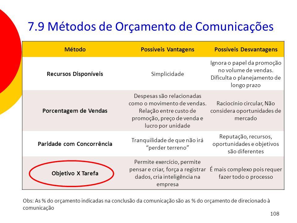 7.9 Métodos de Orçamento de Comunicações