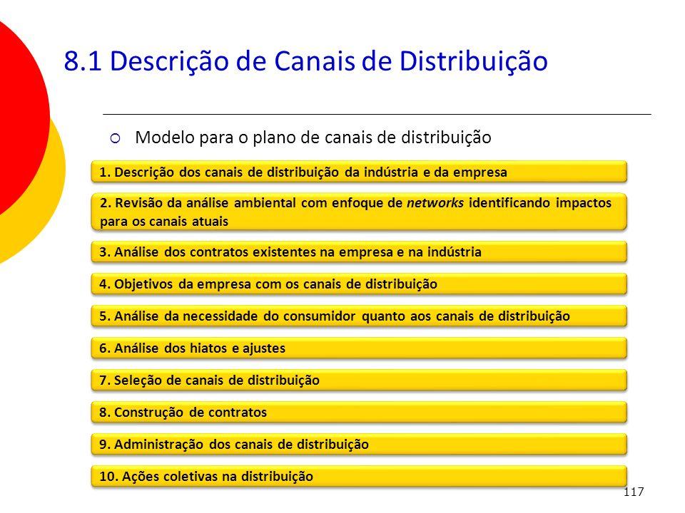 8.1 Descrição de Canais de Distribuição