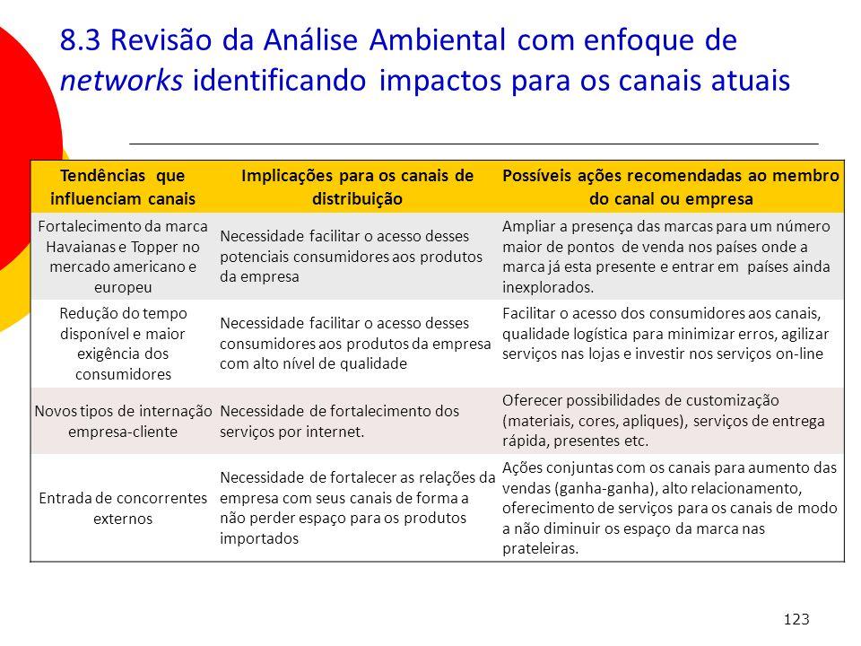 8.3 Revisão da Análise Ambiental com enfoque de networks identificando impactos para os canais atuais