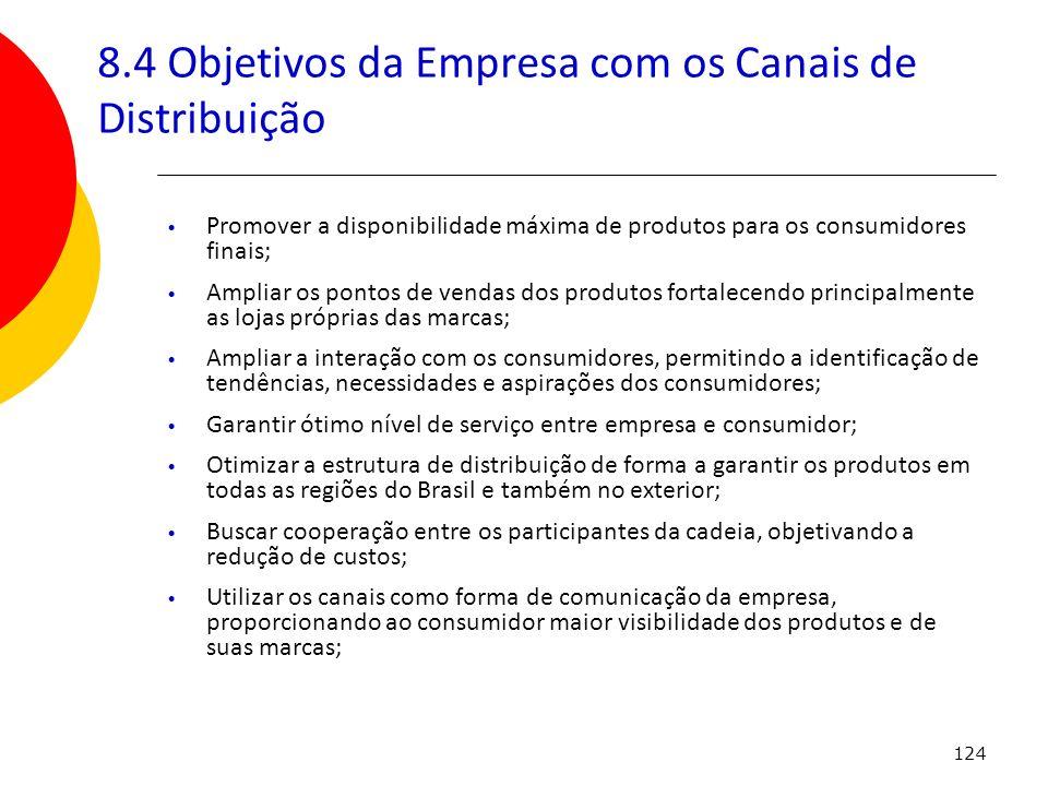 8.4 Objetivos da Empresa com os Canais de Distribuição