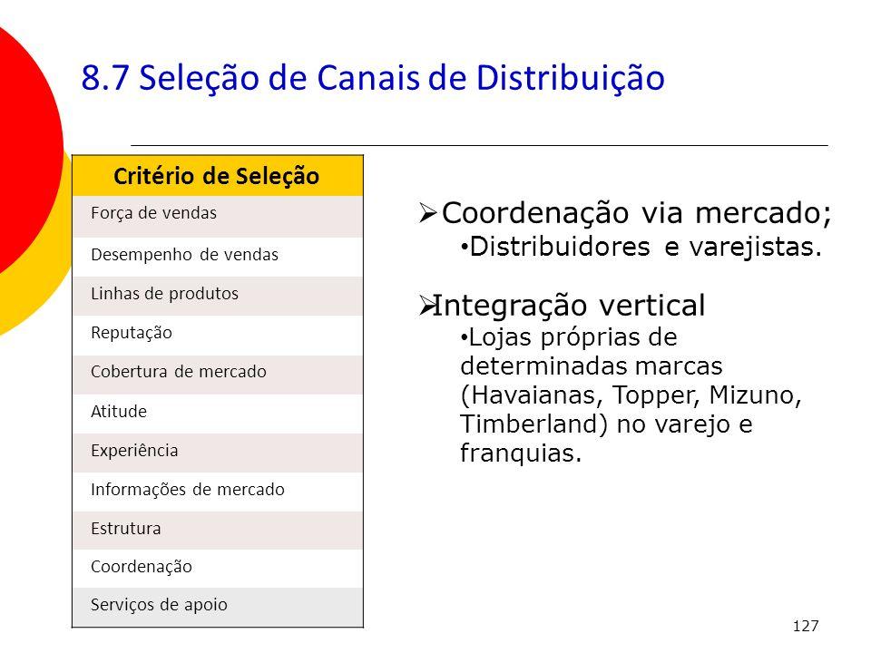 8.7 Seleção de Canais de Distribuição