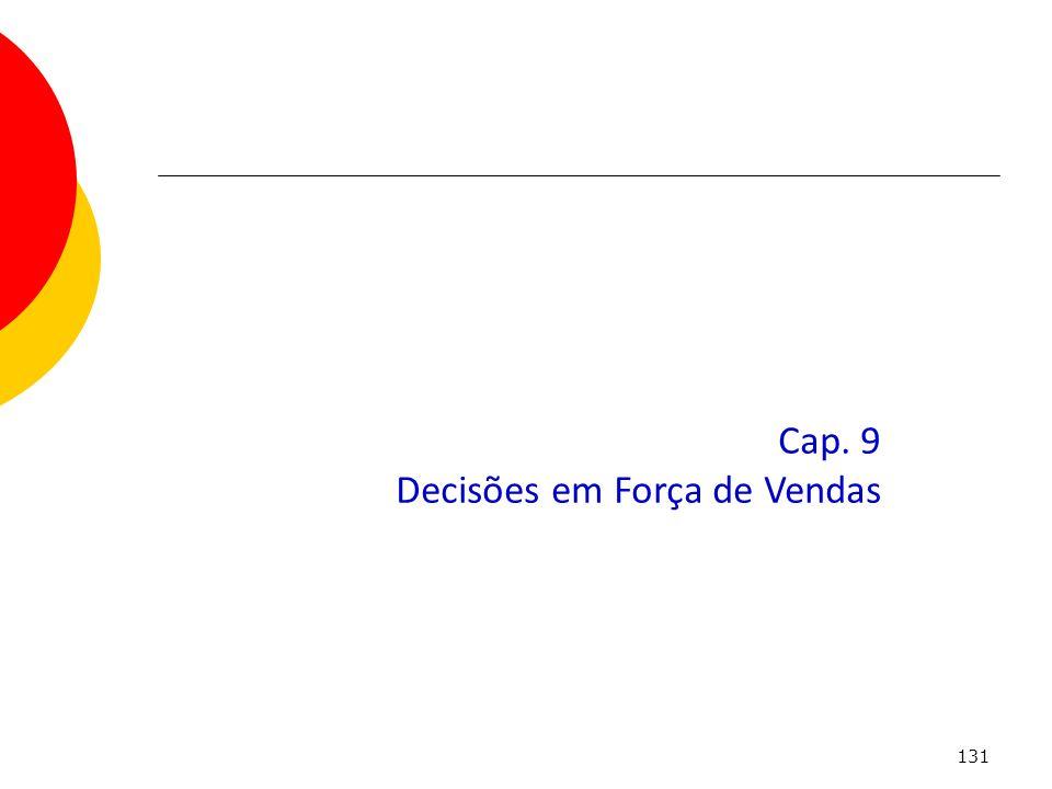 Cap. 9 Decisões em Força de Vendas
