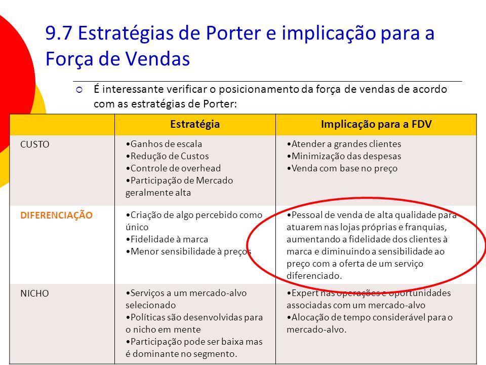 9.7 Estratégias de Porter e implicação para a Força de Vendas