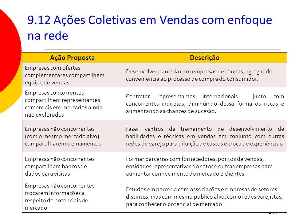9.12 Ações Coletivas em Vendas com enfoque na rede