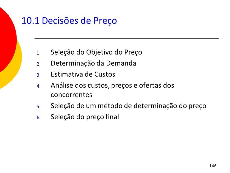 10.1 Decisões de Preço Seleção do Objetivo do Preço