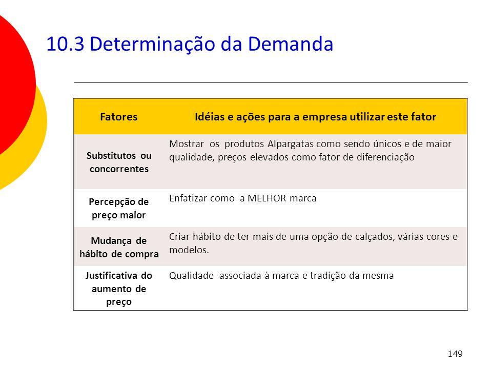 10.3 Determinação da Demanda