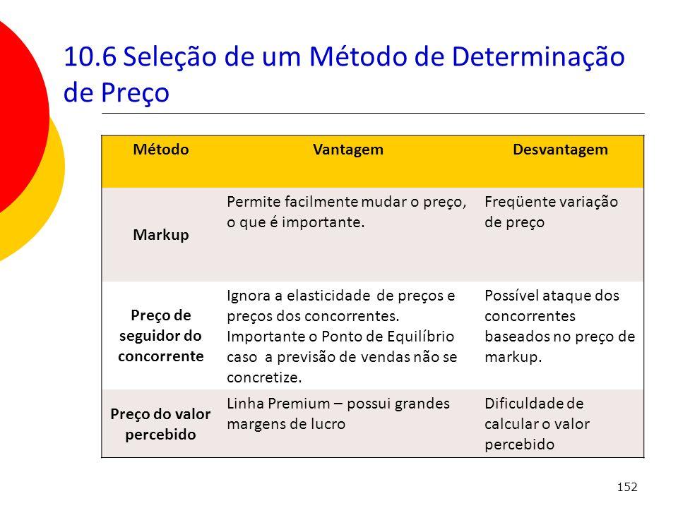 10.6 Seleção de um Método de Determinação de Preço