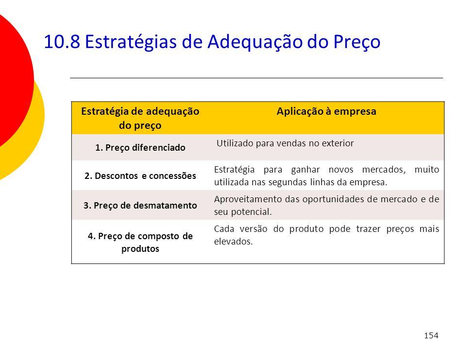 10.8 Estratégias de Adequação do Preço