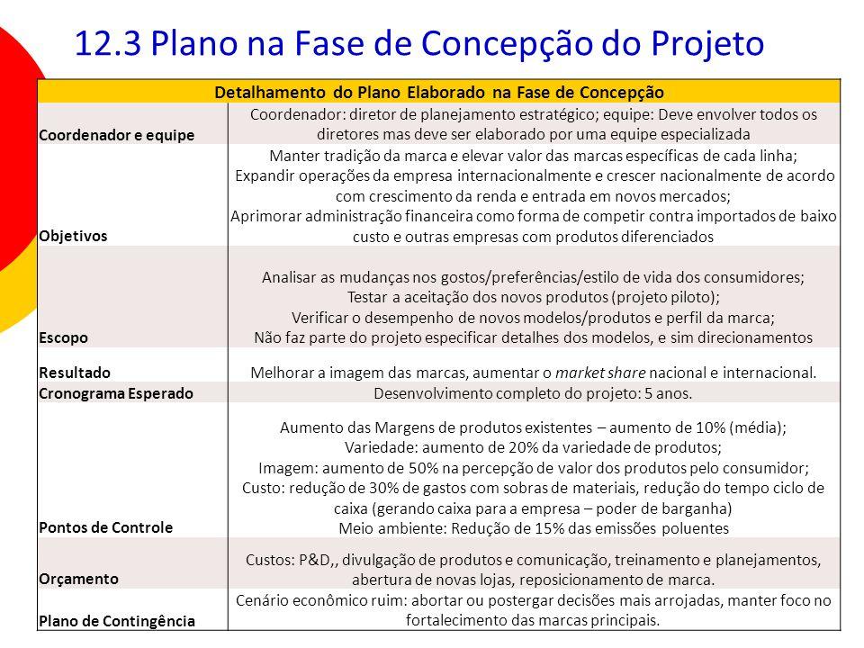 12.3 Plano na Fase de Concepção do Projeto