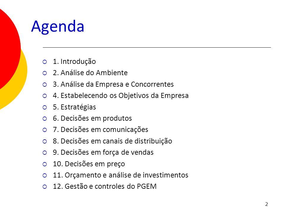 Agenda 1. Introdução 2. Análise do Ambiente