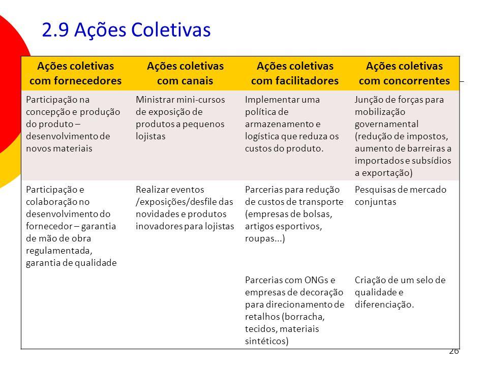 2.9 Ações Coletivas Ações coletivas com fornecedores