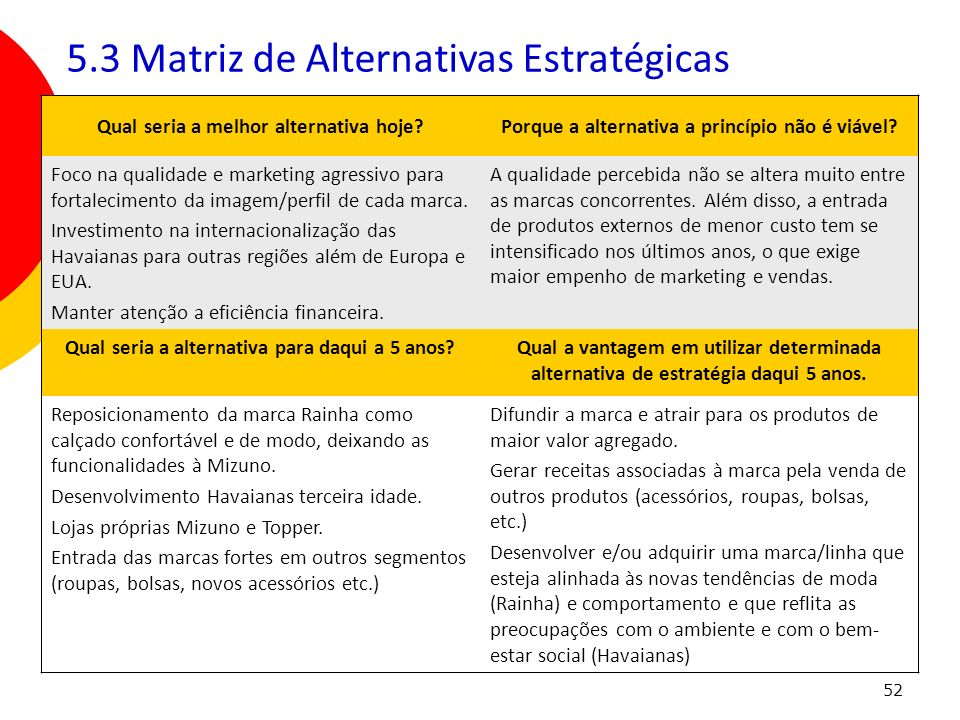 5.3 Matriz de Alternativas Estratégicas