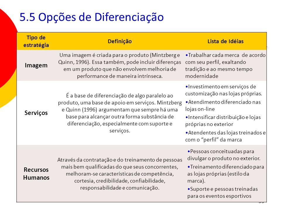 5.5 Opções de Diferenciação