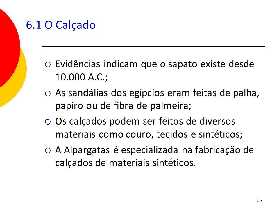 6.1 O Calçado Evidências indicam que o sapato existe desde 10.000 A.C.;