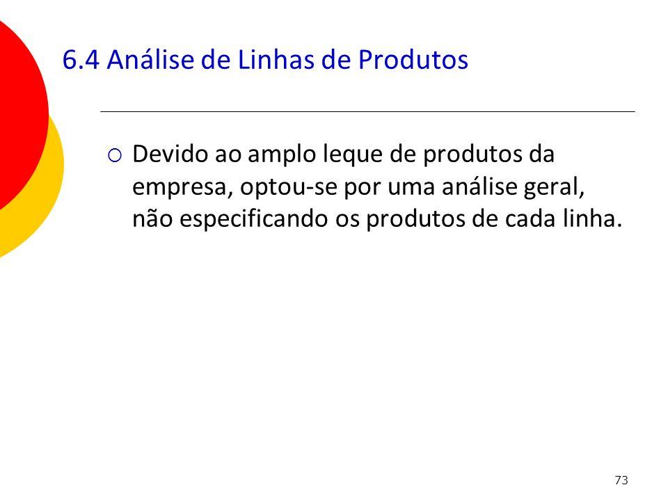 6.4 Análise de Linhas de Produtos